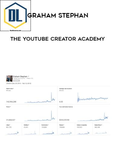 Graham Stephan – The YouTube Creator Academy